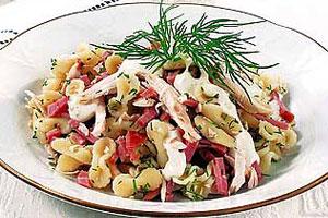 Салат из домашней птицы по-итальянски